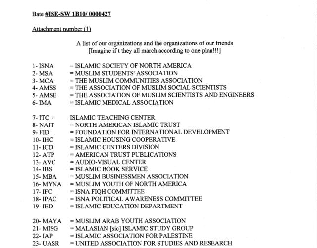 org list